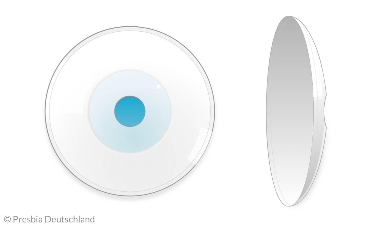 Vorder- und Seitensicht einer Mikrolinse